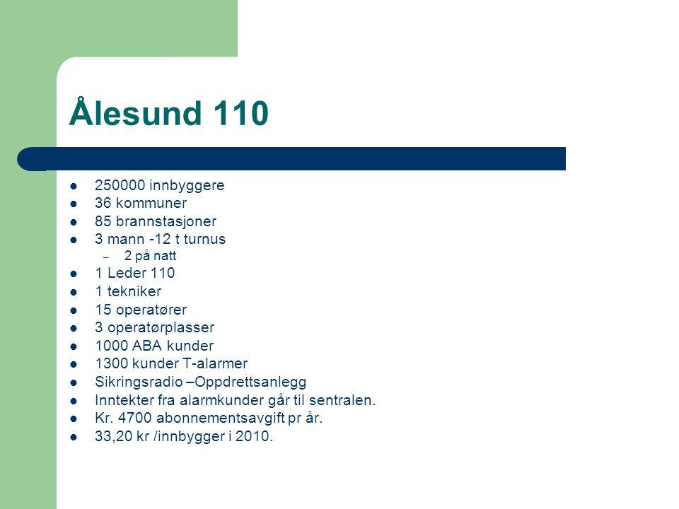 Ålesund 110 250000 innbyggere 36 kommuner 85 brannstasjoner