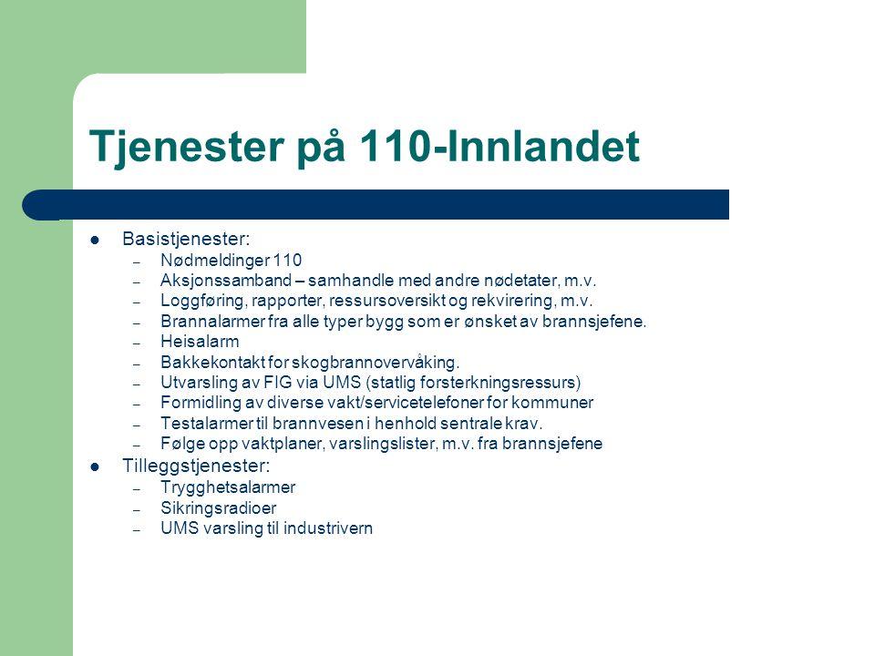 Tjenester på 110-Innlandet