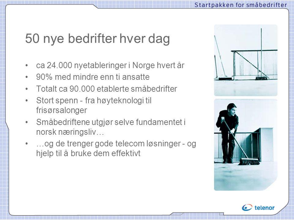 50 nye bedrifter hver dag ca 24.000 nyetableringer i Norge hvert år