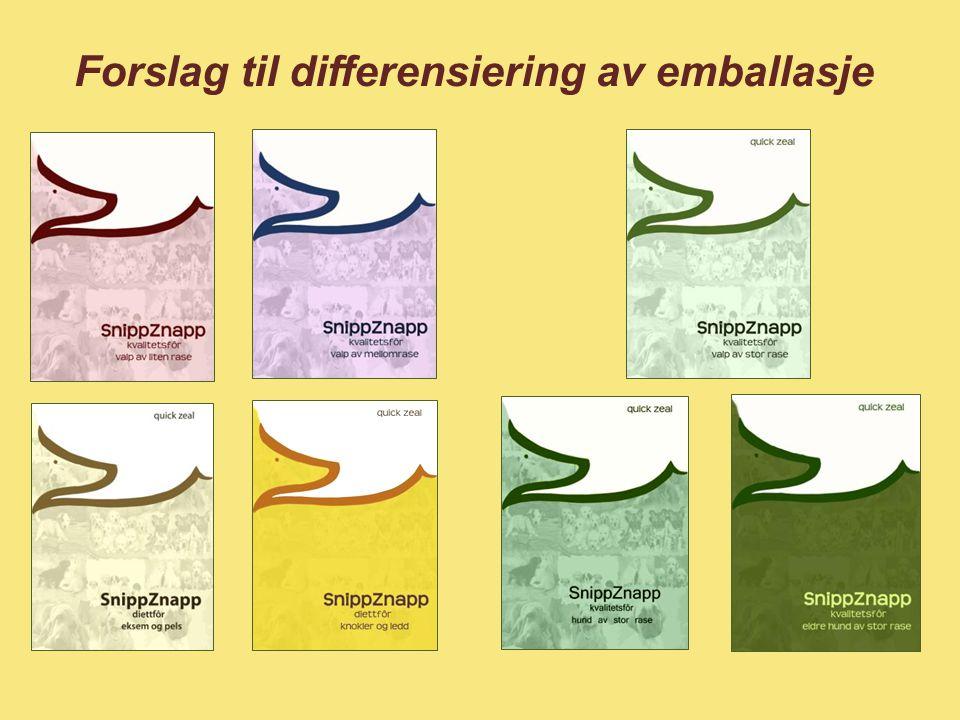 Forslag til differensiering av emballasje