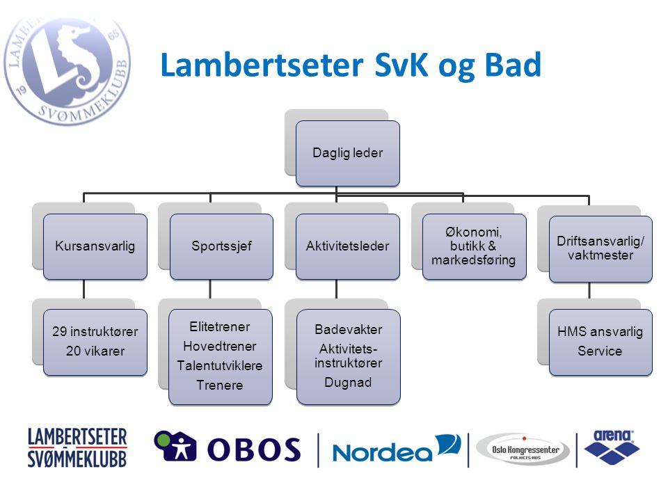 Lambertseter SvK og Bad