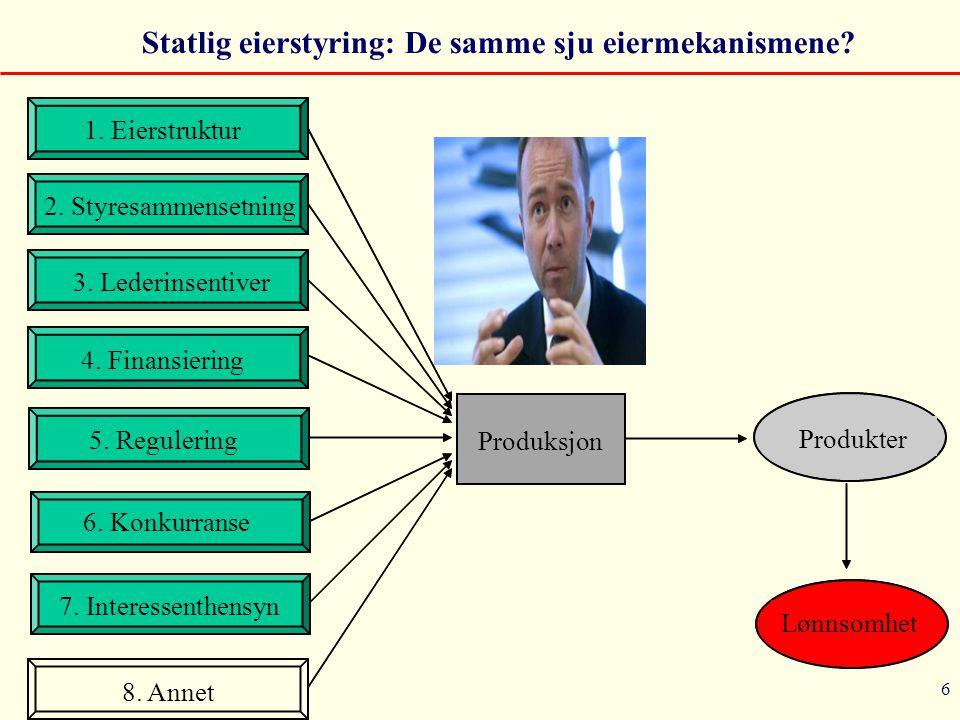 Statlig eierstyring: De samme sju eiermekanismene