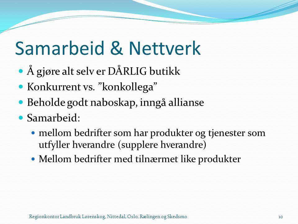 Samarbeid & Nettverk Å gjøre alt selv er DÅRLIG butikk