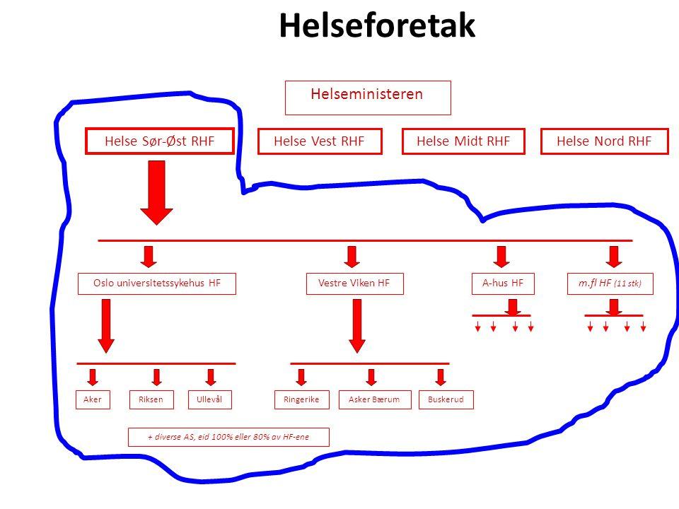 Helseforetak Helseministeren Helse Sør-Øst RHF Helse Vest RHF