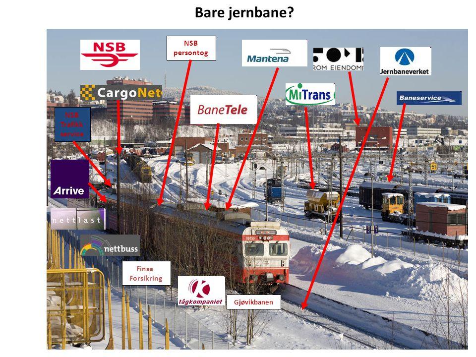 Bare jernbane NSB persontog NSB Trafikk service Finse Forsikring