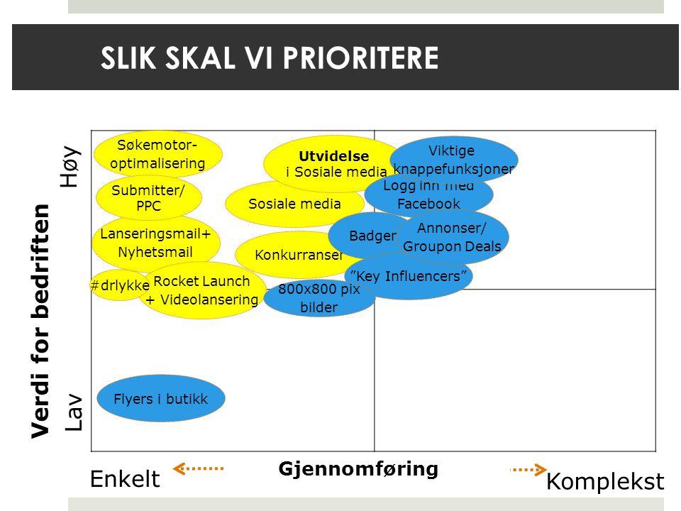 SLIK SKAL VI PRIORITERE