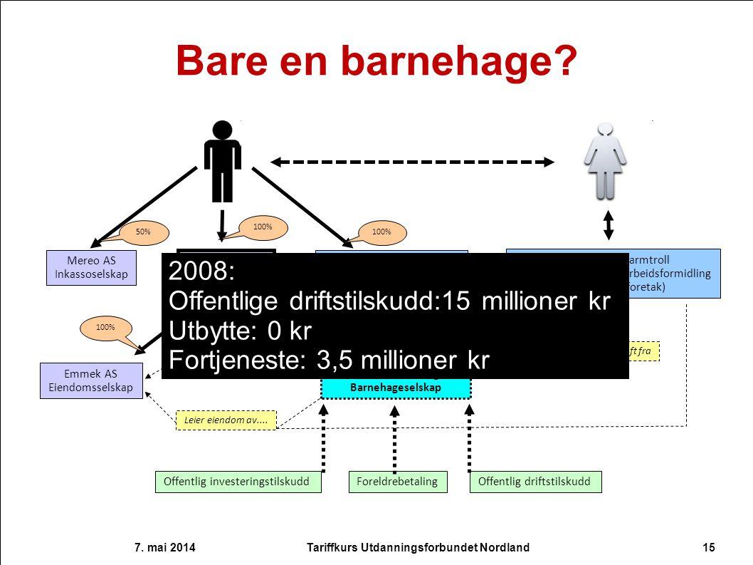 Askeladden Barnehage AS Tariffkurs Utdanningsforbundet Nordland
