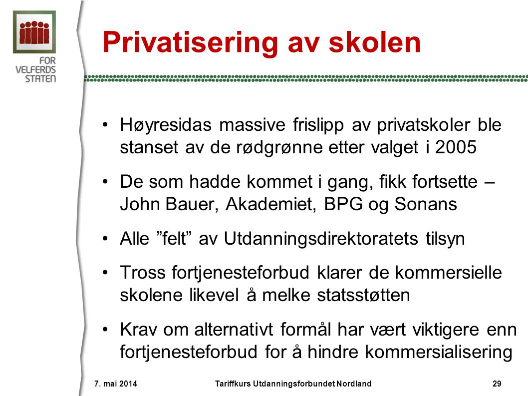 Privatisering av skolen
