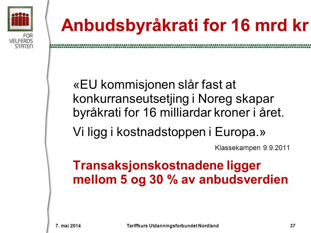 Anbudsbyråkrati for 16 mrd kr