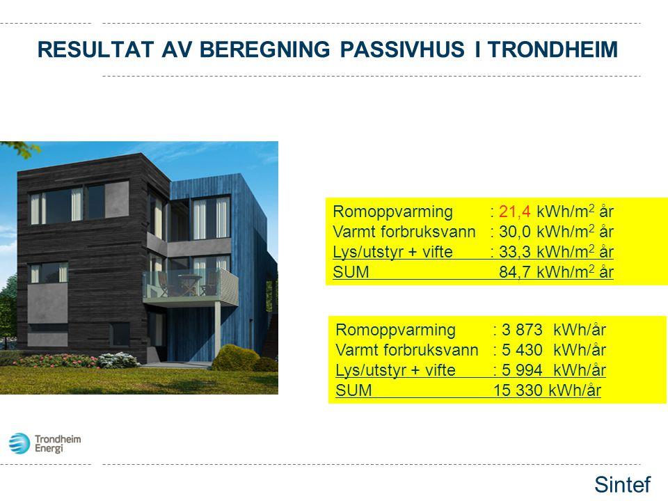 Resultat av beregning passivhus i Trondheim