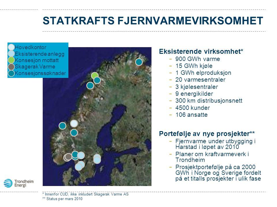 STATKRAFTS FJERNVARMEVIRKSOMHET