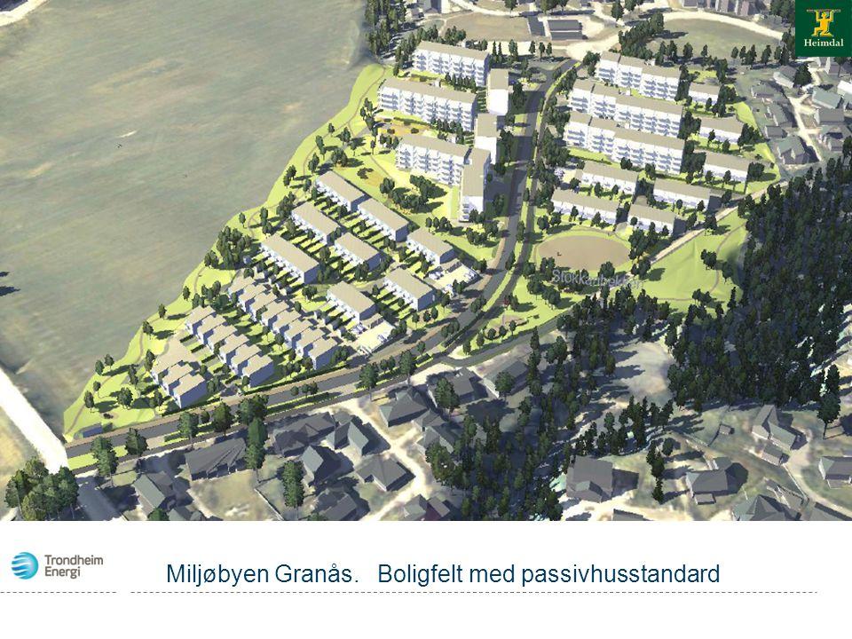 Miljøbyen Granås. Boligfelt med passivhusstandard