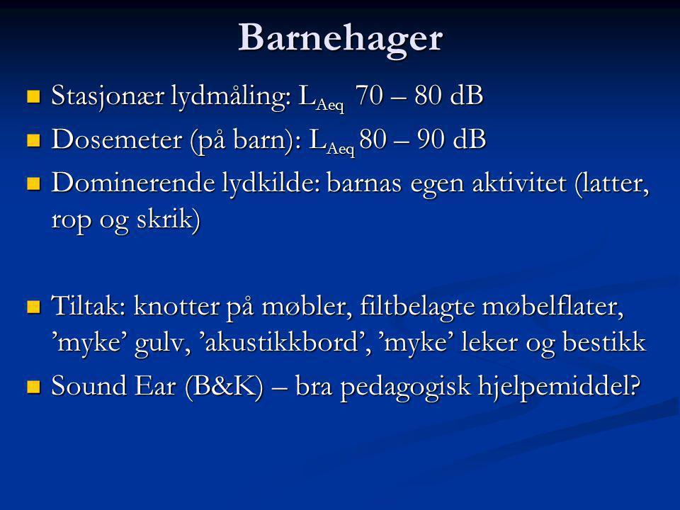 Barnehager Stasjonær lydmåling: LAeq 70 – 80 dB