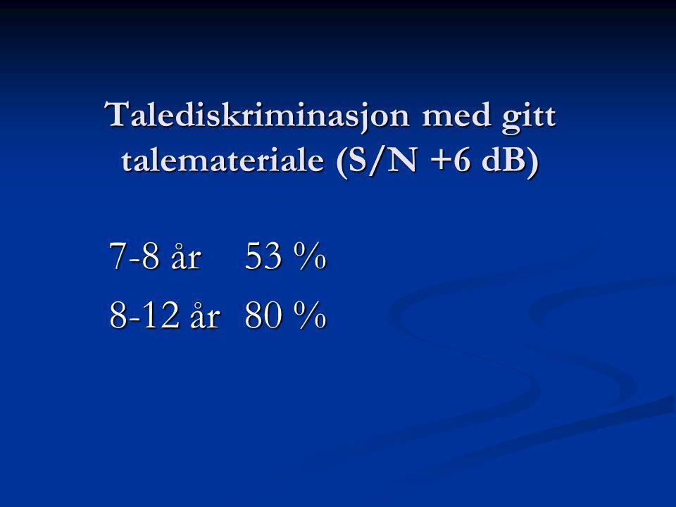 Talediskriminasjon med gitt talemateriale (S/N +6 dB)