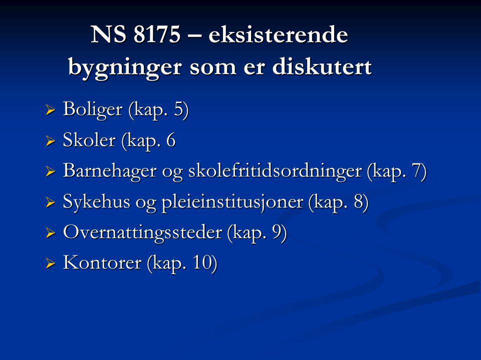 NS 8175 – eksisterende bygninger som er diskutert