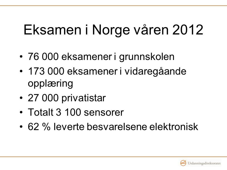 Eksamen i Norge våren 2012 76 000 eksamener i grunnskolen