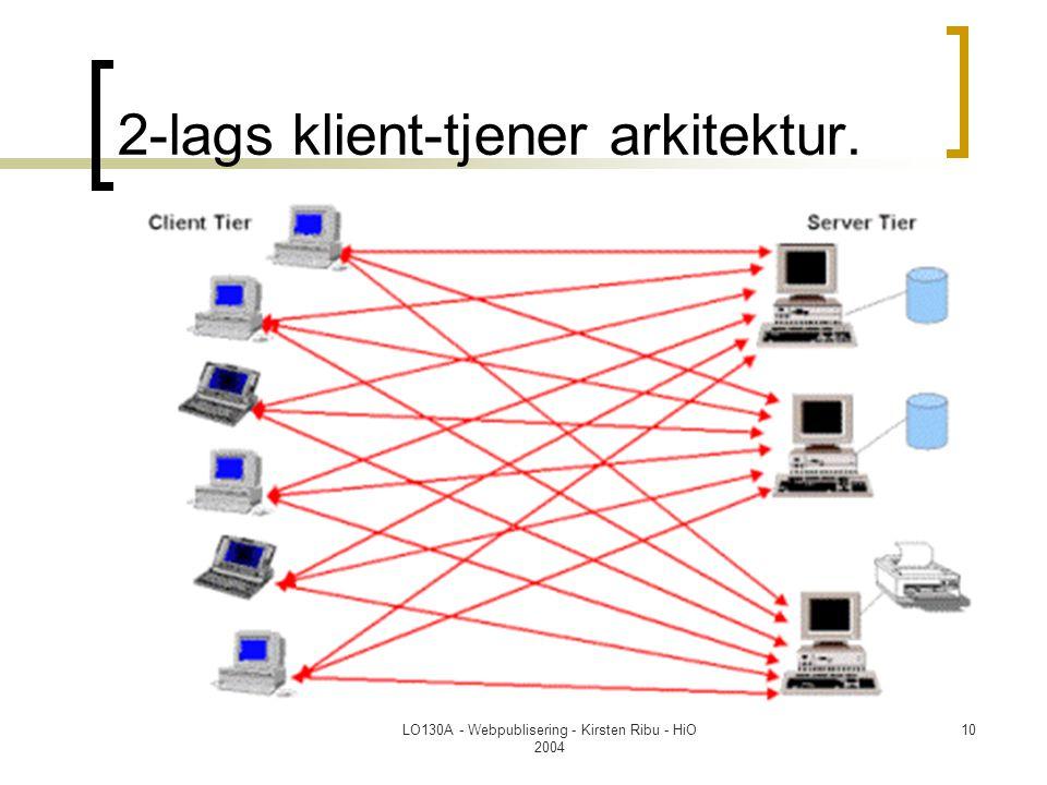 2-lags klient-tjener arkitektur.