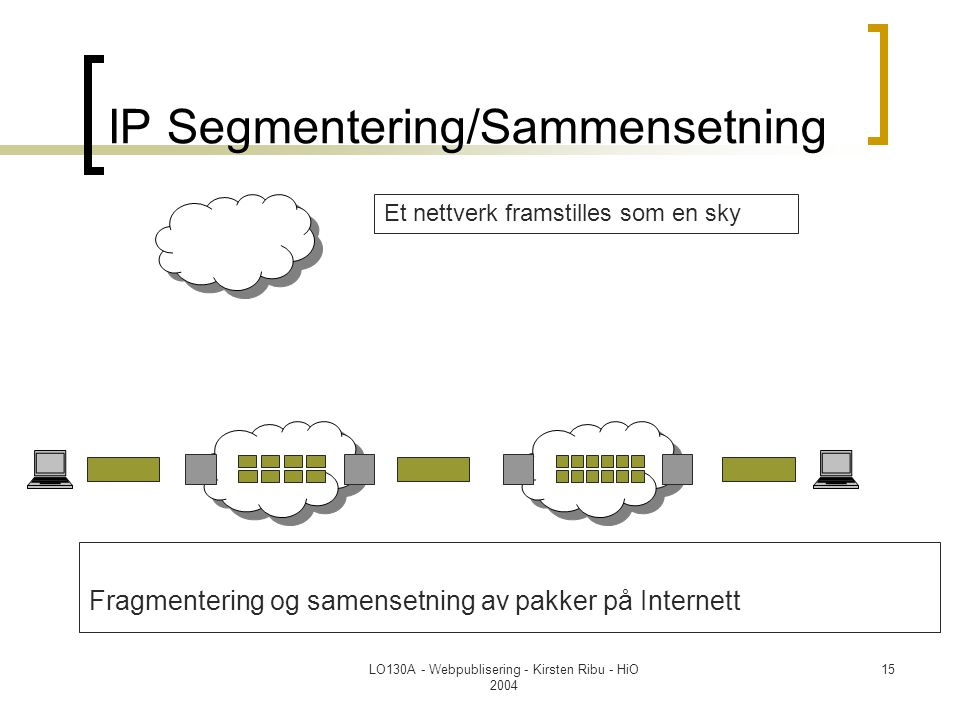 IP Segmentering/Sammensetning