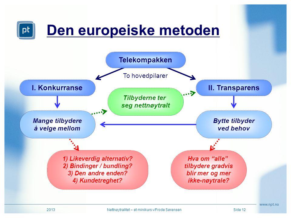 Den europeiske metoden
