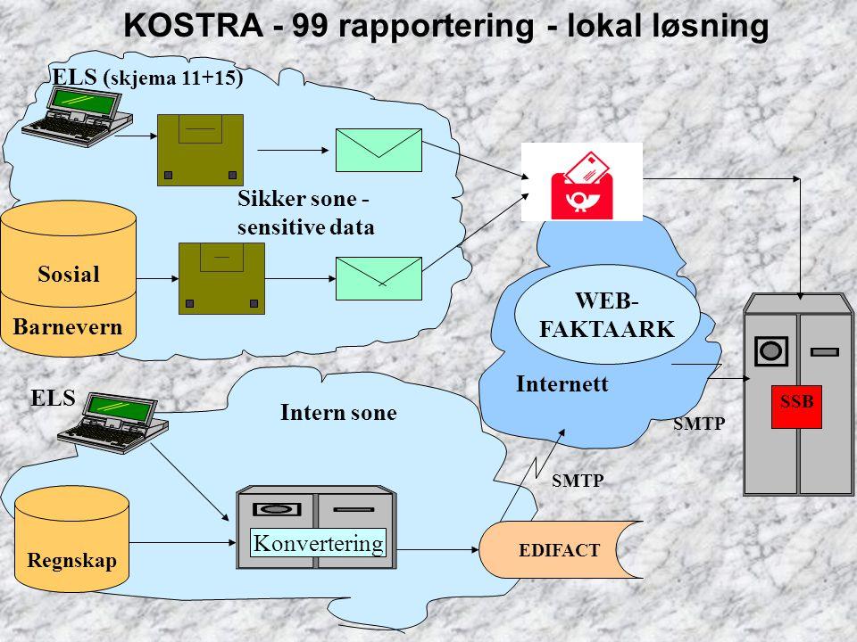 KOSTRA - 99 rapportering - lokal løsning