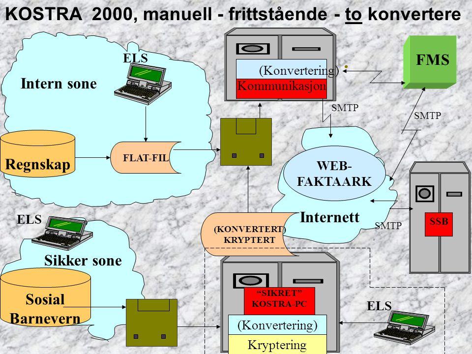 . KOSTRA 2000, manuell - frittstående - to konvertere FMS