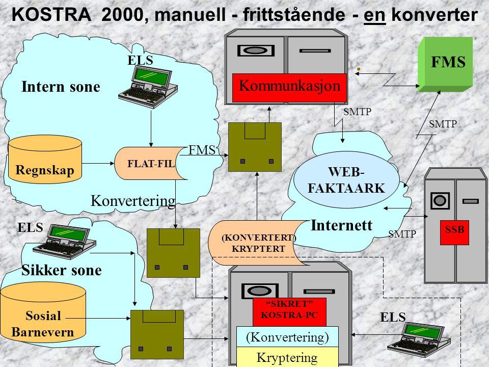 . KOSTRA 2000, manuell - frittstående - en konverter FMS Intern sone