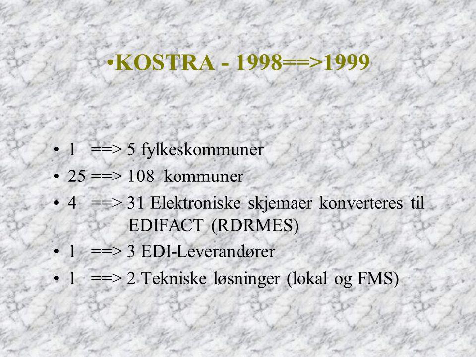 KOSTRA - 1998==>1999 1 ==> 5 fylkeskommuner