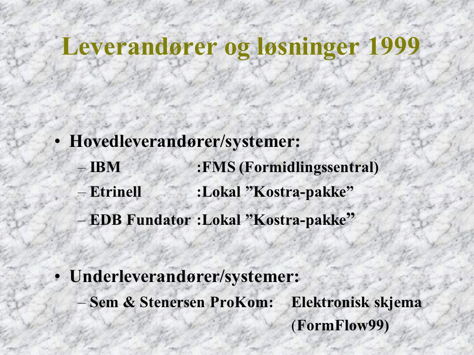 Leverandører og løsninger 1999