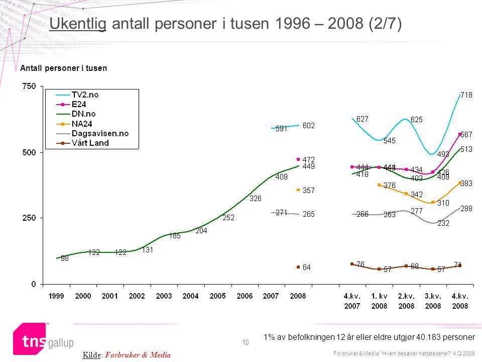 Ukentlig antall personer i tusen 1996 – 2008 (2/7)