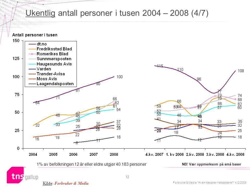 Ukentlig antall personer i tusen 2004 – 2008 (4/7)
