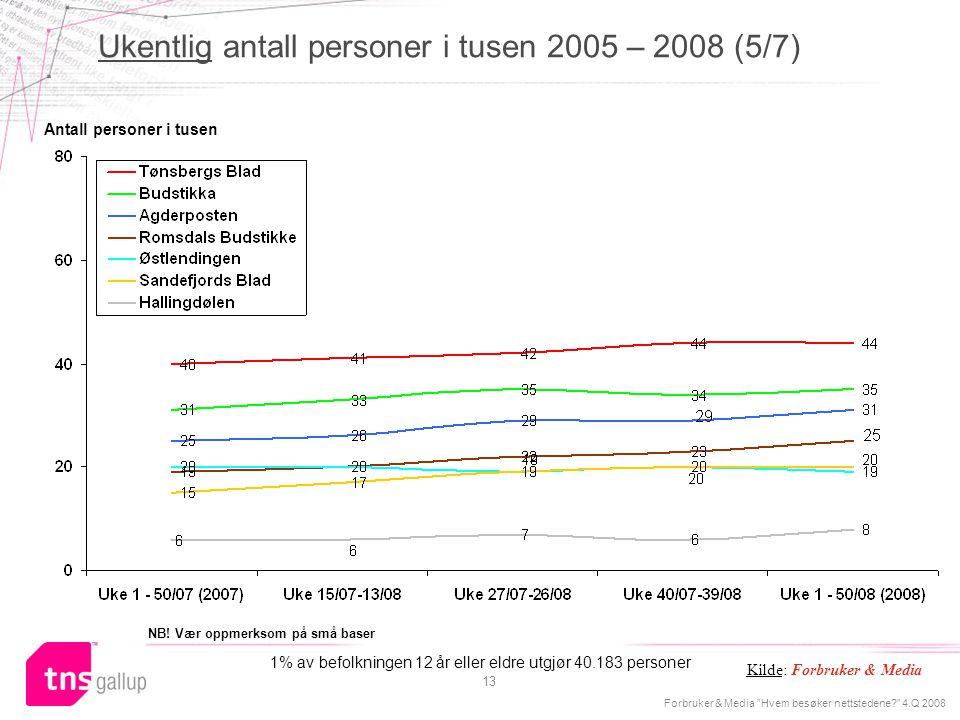 Ukentlig antall personer i tusen 2005 – 2008 (5/7)