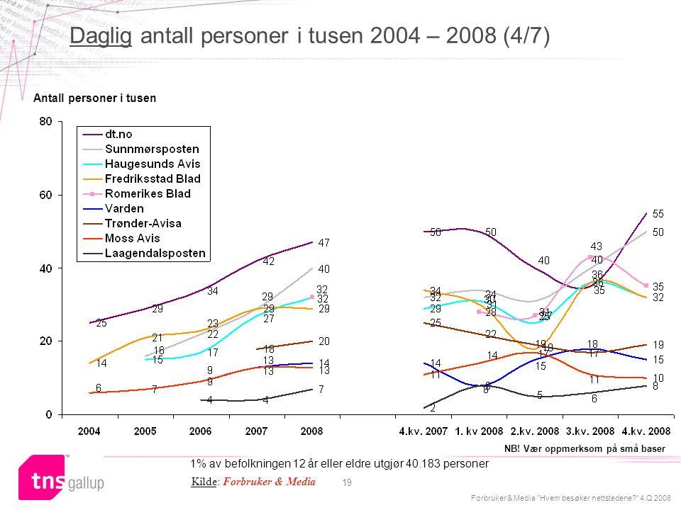 Daglig antall personer i tusen 2004 – 2008 (4/7)