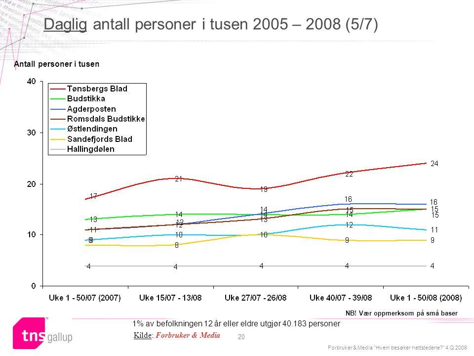 Daglig antall personer i tusen 2005 – 2008 (5/7)
