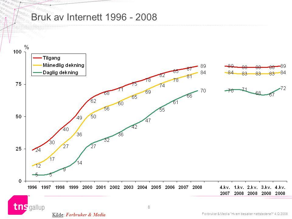 Bruk av Internett 1996 - 2008 % 8 Kilde: Forbruker & Media