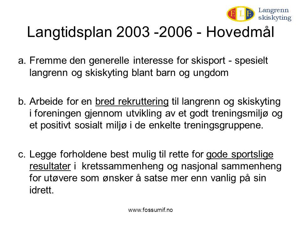 Langtidsplan 2003 -2006 - Hovedmål