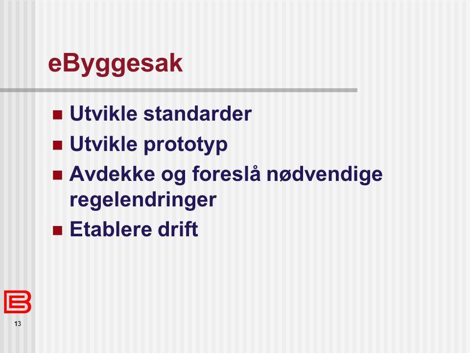eByggesak Utvikle standarder Utvikle prototyp