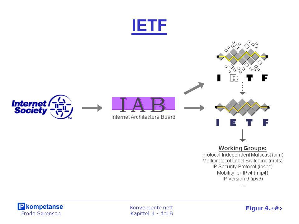 TCP/IP-protokollmodellen