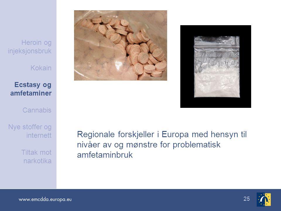 Heroin og injeksjonsbruk