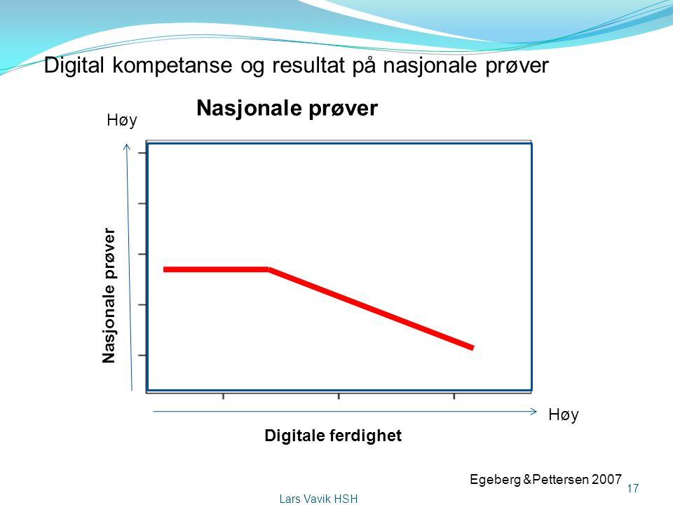 Digital kompetanse og resultat på nasjonale prøver