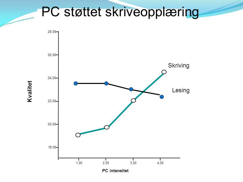 PC støttet skriveopplæring