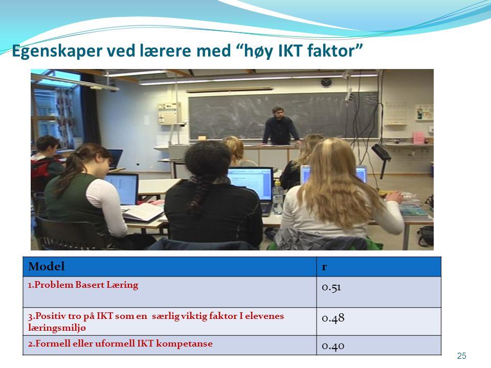Egenskaper ved lærere med høy IKT faktor