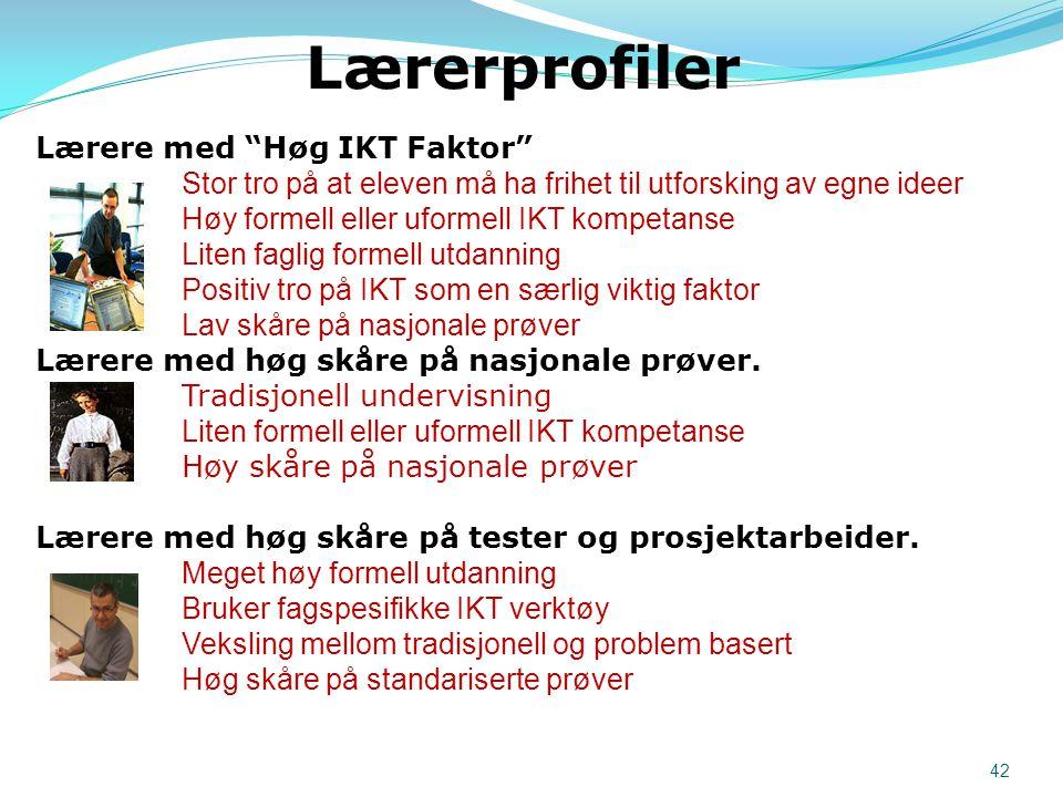 Lærerprofiler Lærere med Høg IKT Faktor