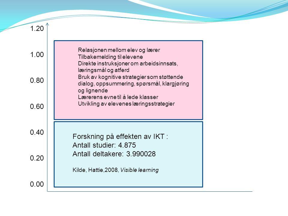 Forskning på effekten av IKT : Antall studier: 4.875