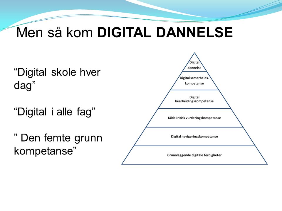 Men så kom DIGITAL DANNELSE