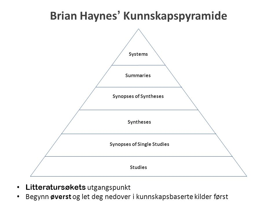 Brian Haynes' Kunnskapspyramide Synopses of Single Studies