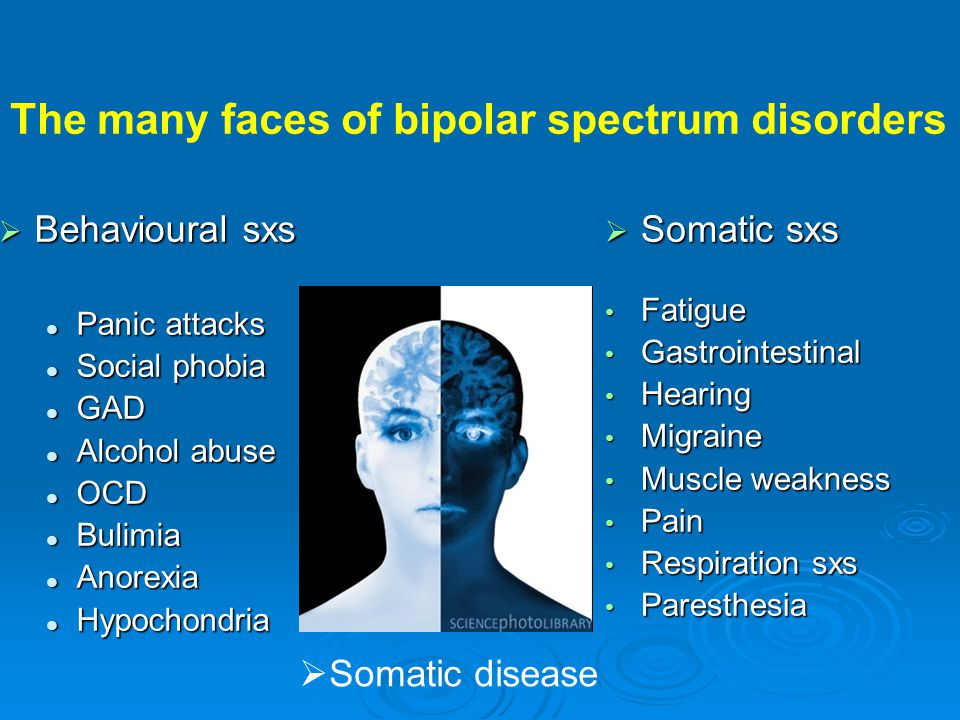 The many faces of bipolar spectrum disorders
