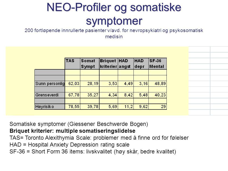 NEO-Profiler og somatiske symptomer 200 fortløpende innrullerte pasienter v/avd. for nevropsykiatri og psykosomatisk medisin