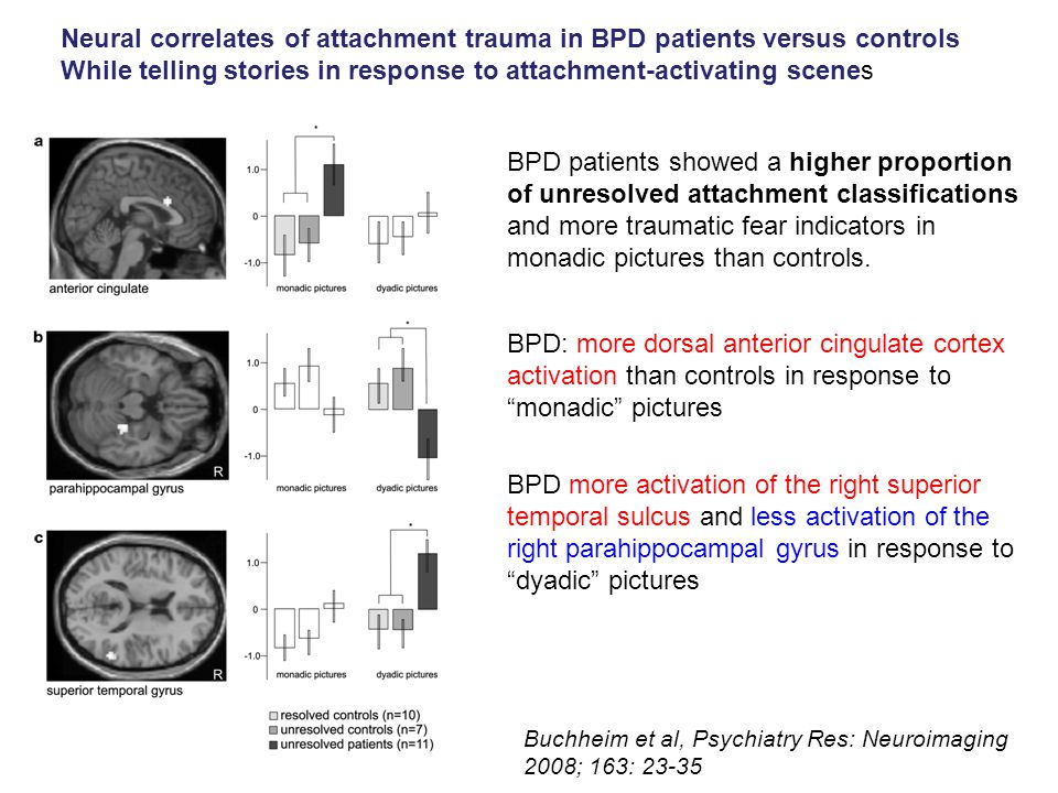 Neural correlates of attachment trauma in BPD patients versus controls