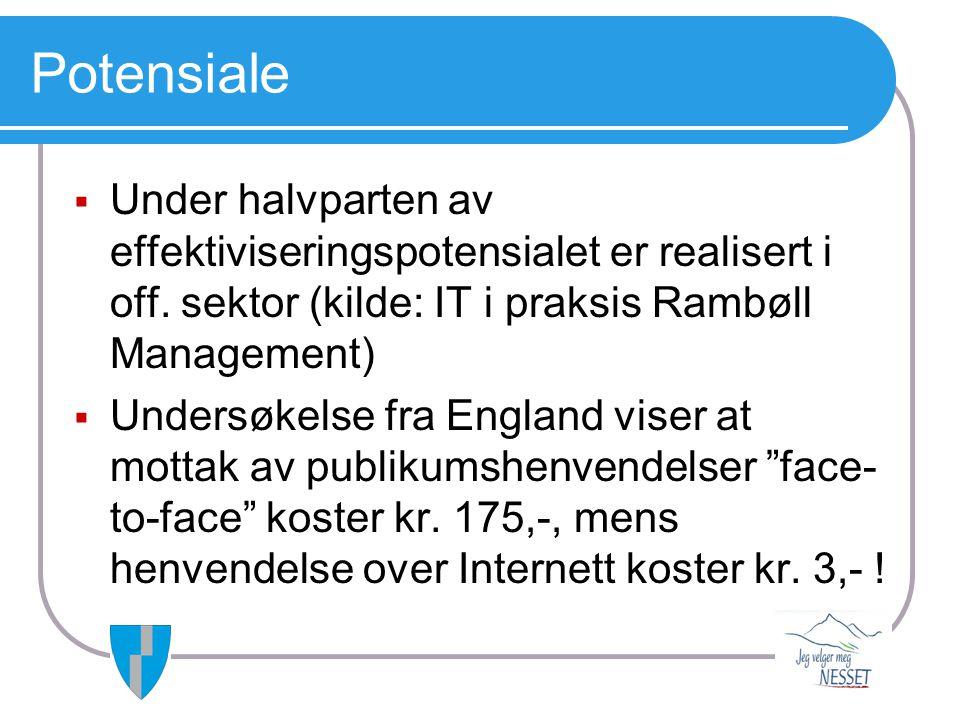 Potensiale Under halvparten av effektiviseringspotensialet er realisert i off. sektor (kilde: IT i praksis Rambøll Management)