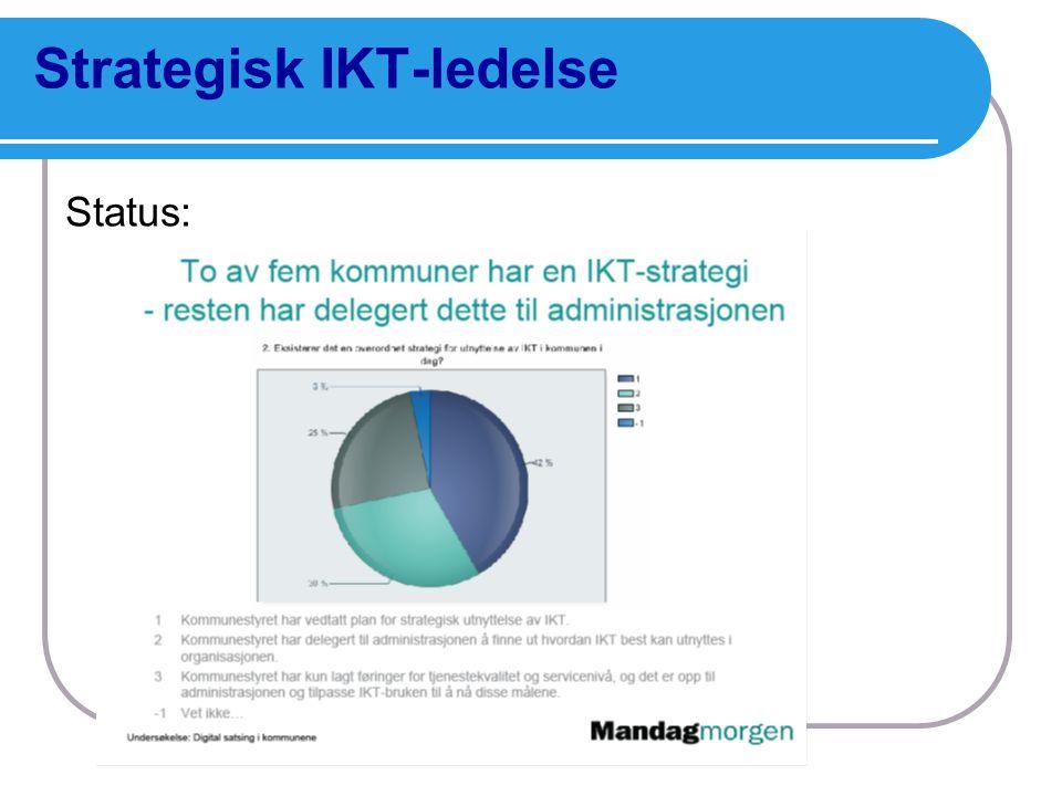 Strategisk IKT-ledelse
